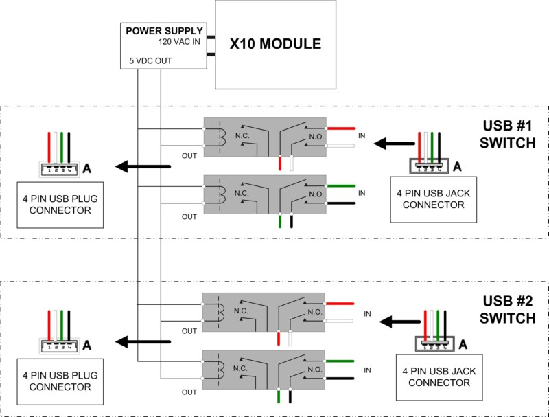 Camera USB Switch   X10 Video Cam Wiring Diagram      Meadow View Observatory